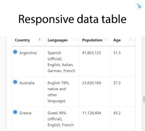 Responsive data table
